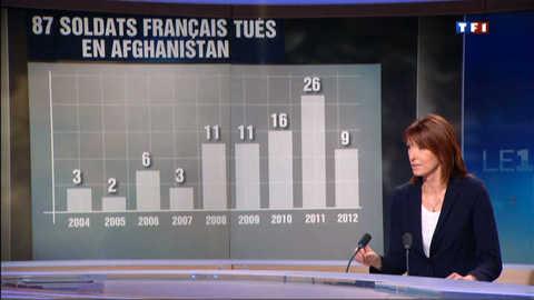 Afghanistan: les talibans, une nébuleuse difficile à combattre