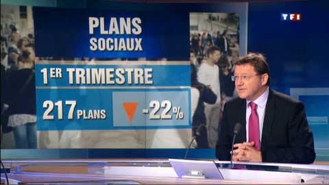 L'emploi prioritaire pour 58% des Français