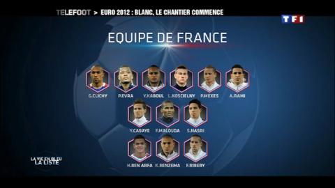 Euro 2012 : Blanc, le chantier commence (13/05/2012)
