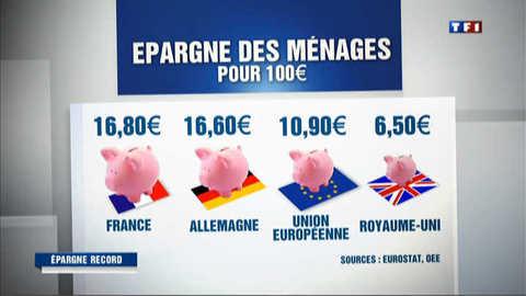 Les Français, champions de l'épargne