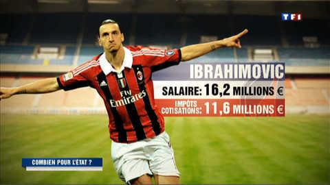 Ibrahimovic au PSG : une manne pour le fisc