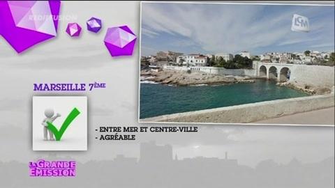 L'immobilier dans le 7ème arrondissement (Marseille)