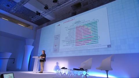 Isabelle Leroy – Perception sur l'association contenu-marques