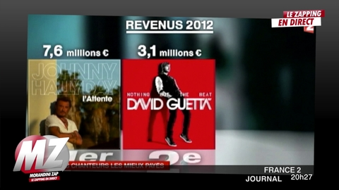 Morandini Zap / Qui sont les chanteurs français les mieux payés?