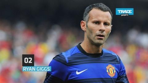 Top Web: Les sportifs les plus populaires sur le web anglais en 2011