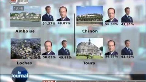 La Touraine a voté François Hollande